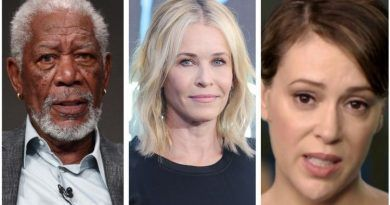 Hollywood Celebrities React To Kavanaugh Hearings: 'Look At This Heartless Prick'