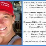Images From The DC Medical Examiners Report Confirm That Ashli Babbitt's Death Is A Homicide
